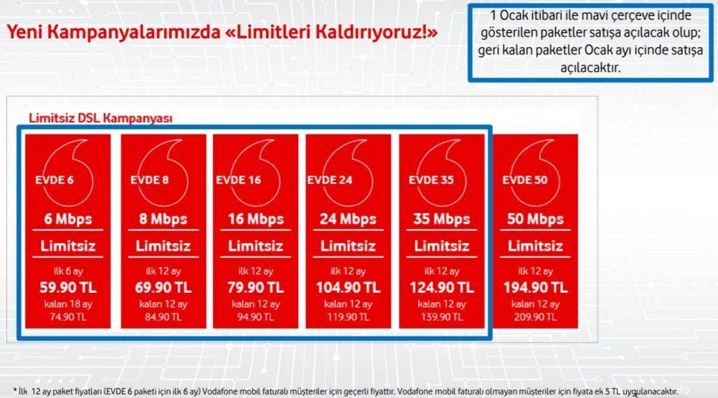 Vodafone sınırsız (AKN'siz) internet fiyatları nasıl? 1