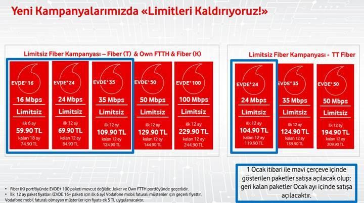 Vodafone sınırsız (AKN'siz) internet fiyatları nasıl? 2