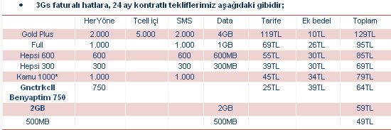 Turkcell'den yeni iPhone teklifleri 7